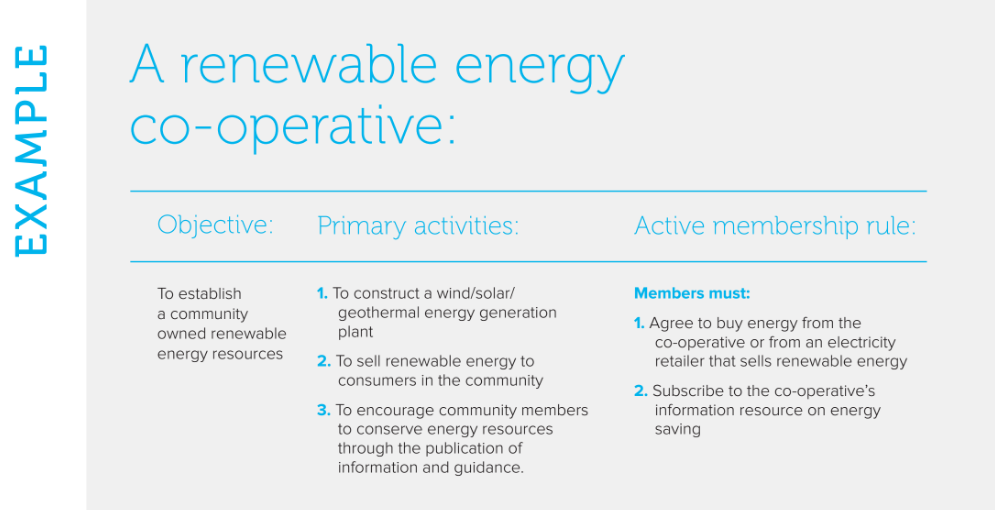 renewable energy coop